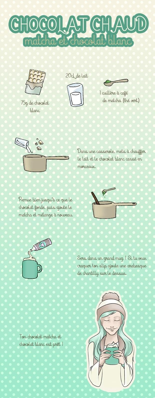 recette_chocolatchaudmatcha